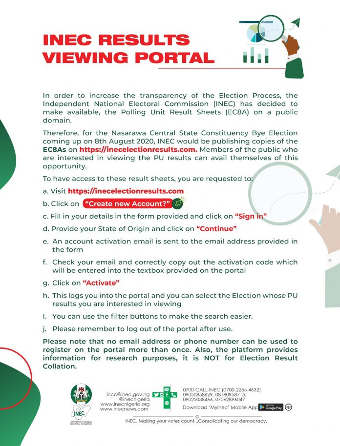 INEC RESULTS VIEWING PORTAL