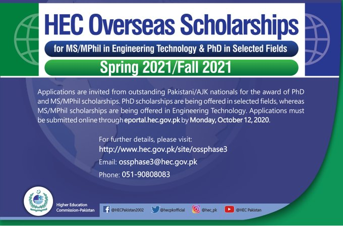 HEC Pakistan 2021 PhD in Selected Fields & MS/M.Phil in Engineering Technology Overseas Scholarships