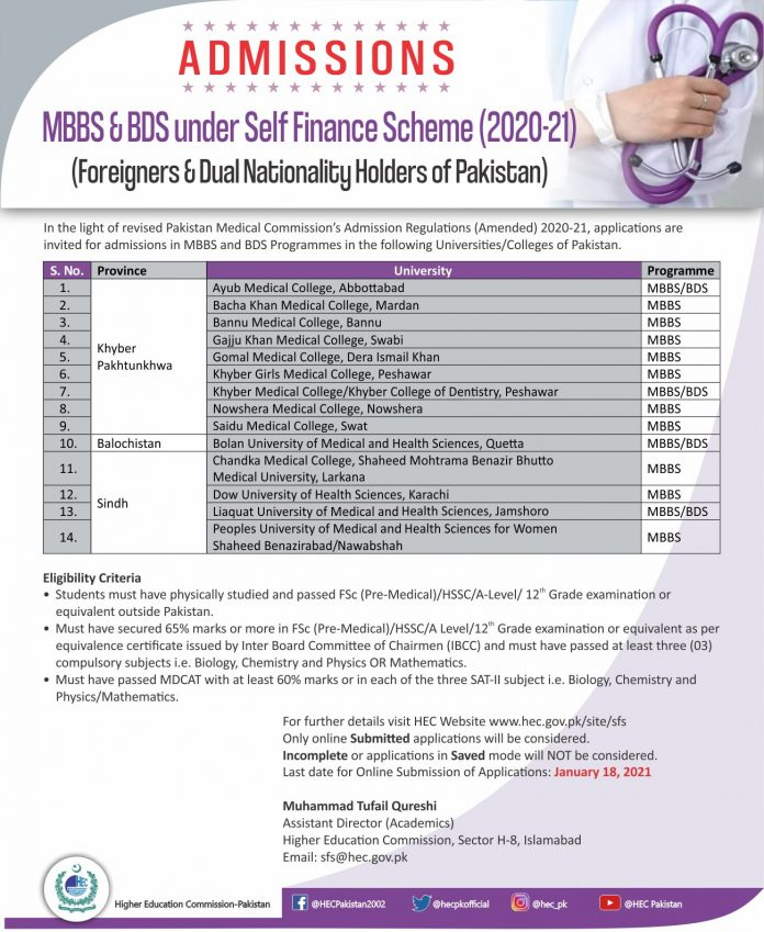 ADMISSION OF FOREIGN & DUAL NATIONALITY HOLDER PAKISTANI STUDENTS UNDER SELF-FINANCE SCHEME 2021